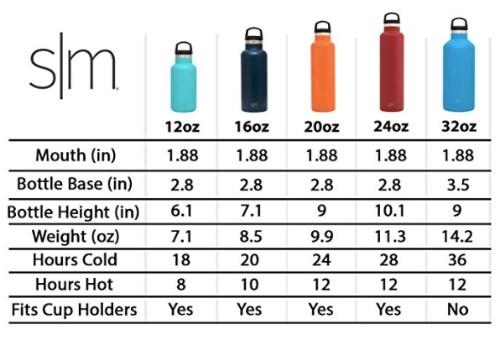 simple modern refillable water bottle size bottle